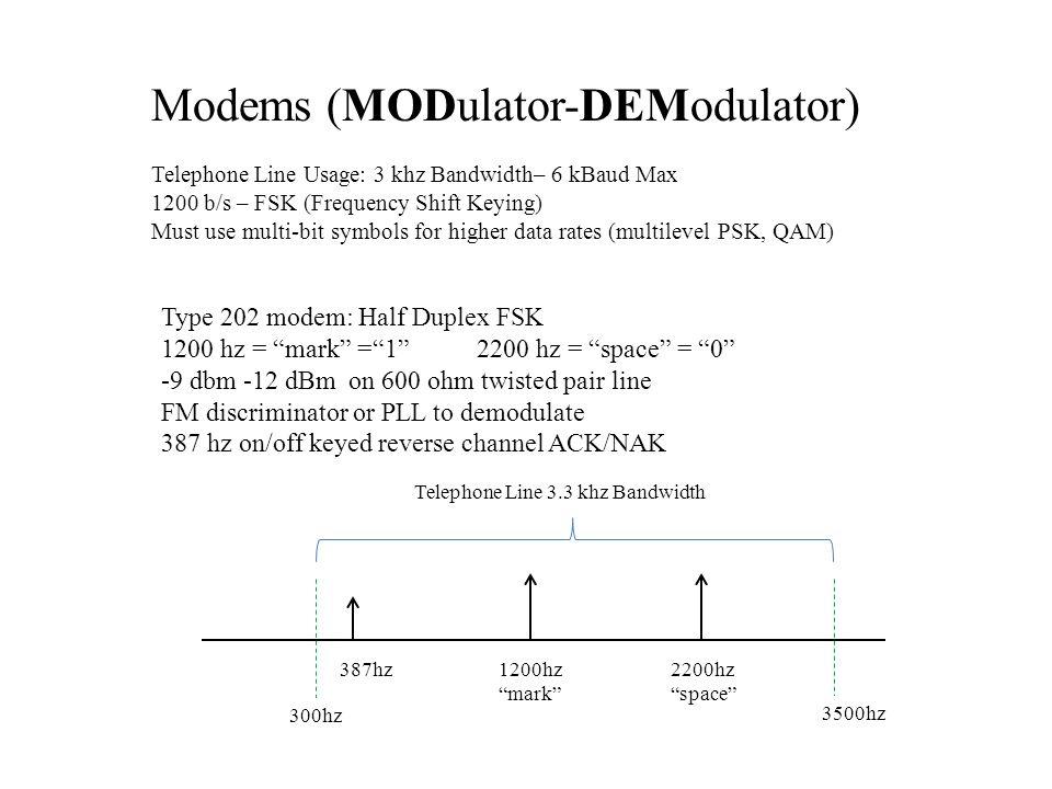 Modems (MODulator-DEModulator) Telephone Line Usage: 3 khz Bandwidth