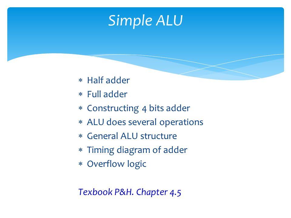 Simple Alu Half Adder Full Adder Constructing 4 Bits Adder