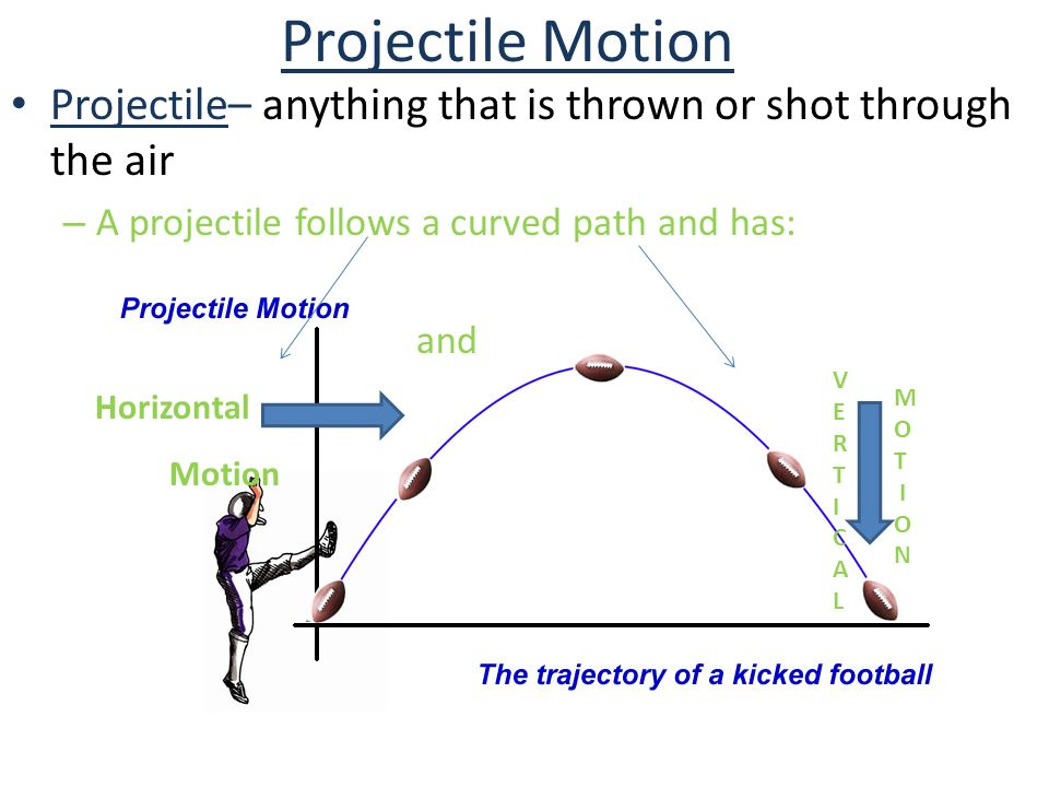Projectile Motion Projectile– anything that is thrown or shot through the air – A projectile follows a curved path and has: and Horizontal Motion VERTICALVERTICAL M O T I O N