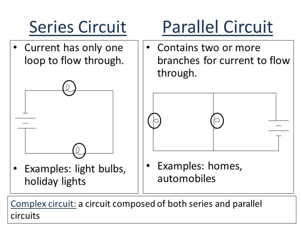 Series Circuit Current has only one loop to flow through.