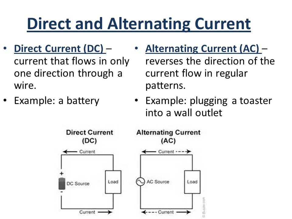 Direct and Alternating Current Direct Current (DC) – current that flows in only one direction through a wire.