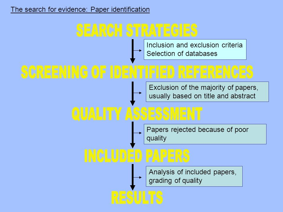 article essay examples repetitions