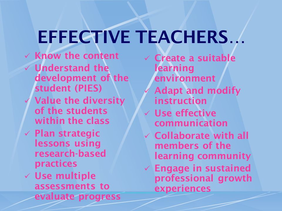 Effective Lesson Planning Teacher Academy Fall Ppt Download