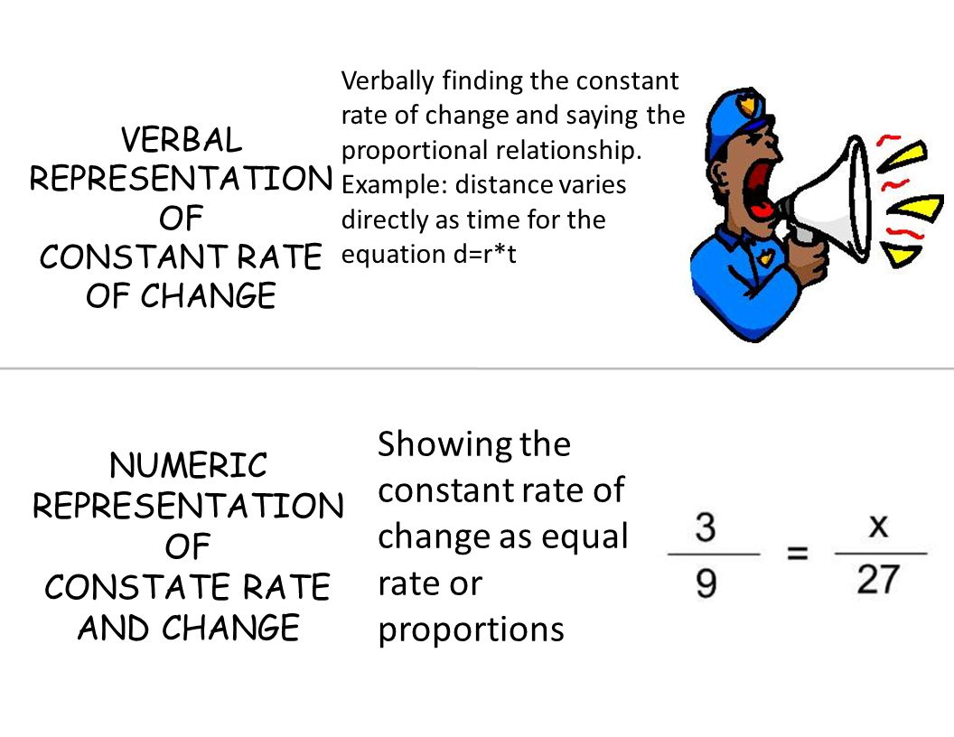 constant rate of change a comparison between the vertical and