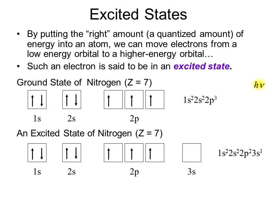Orbital Diagram Of Excited State Of N Diy Enthusiasts Wiring