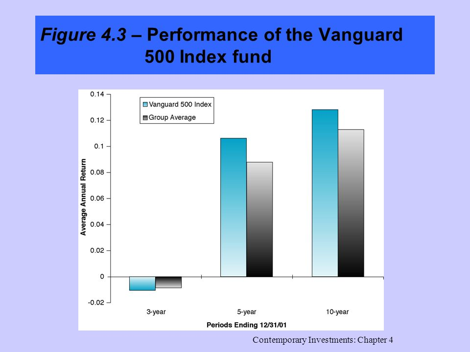 Contemporary Investments Chapter 4 Chapter 4 Mutual Funds What Is A