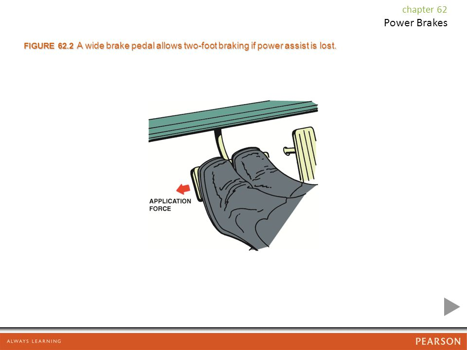 Power Brakes chapter 62  Power Brakes FIGURE 62 1 Typical