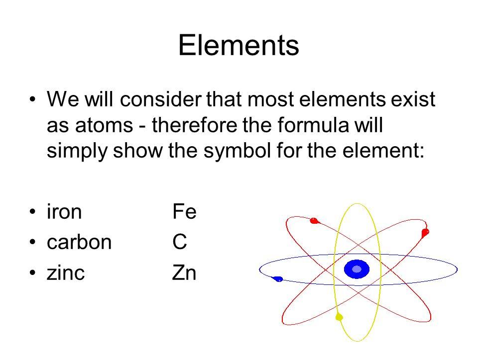 Nomenclature Grade 10 Science Snc2d1 Elements We Will Consider That