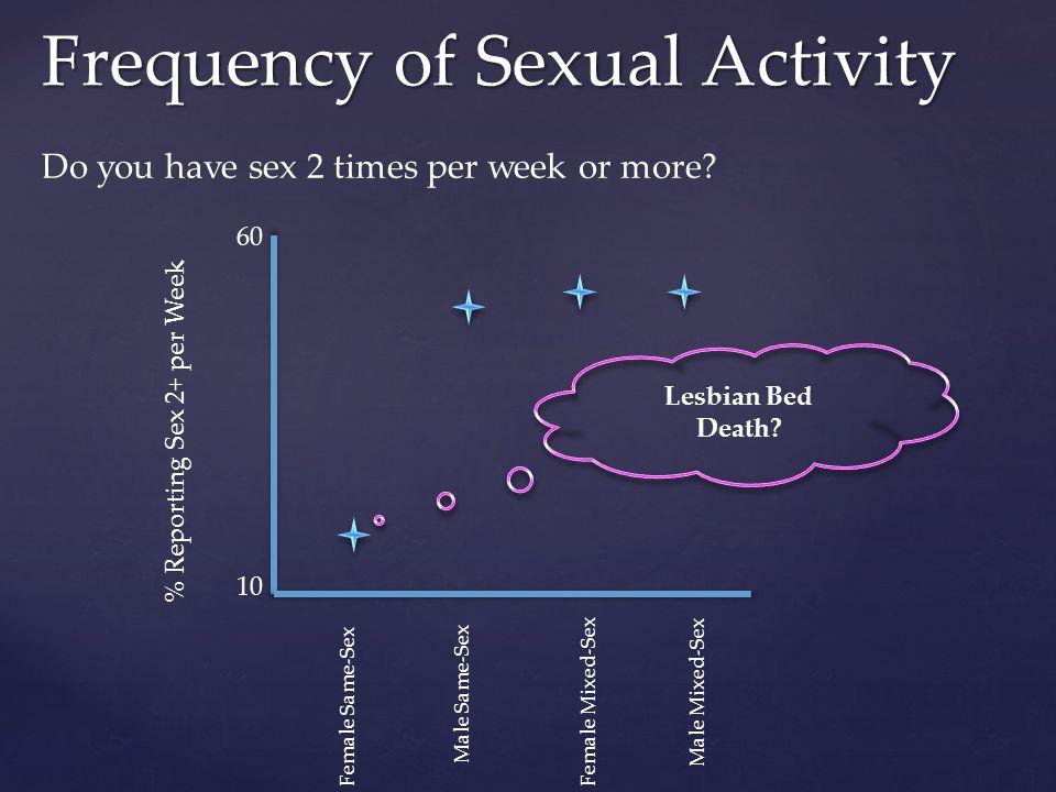 Sex slave positions pictures
