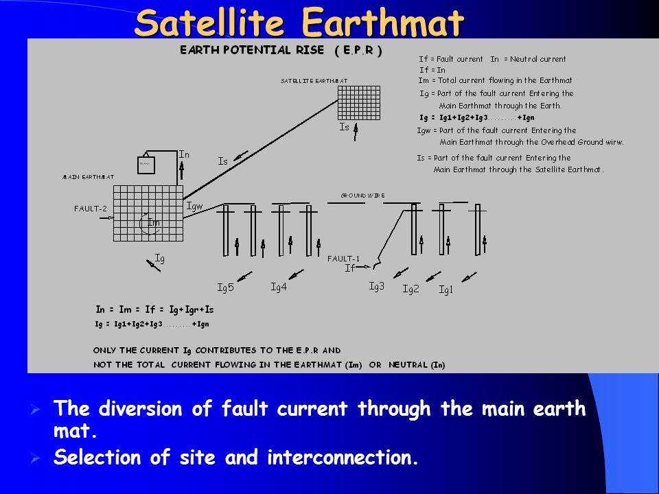 EARTHING by by T R  Sathyanarayana Rao T R  Sathyanarayana Rao