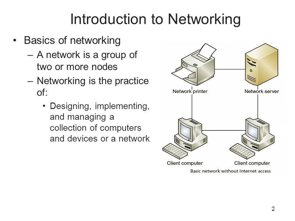 1 objectives identify the basic components of a network network interface card telecommunications, the internet, and