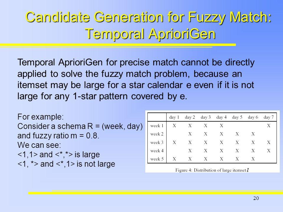 1 Discovering Calendar-based Temporal Association Rules SHOU