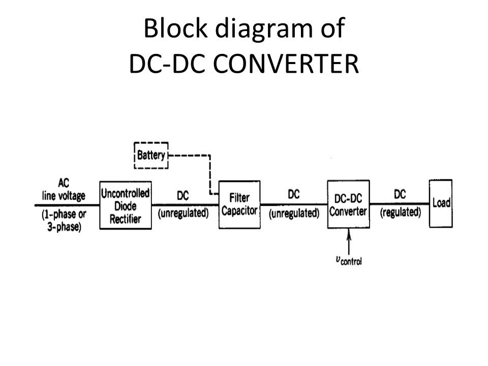 By Mr  K Anish  Block diagram of DC-DC CONVERTER  - ppt download