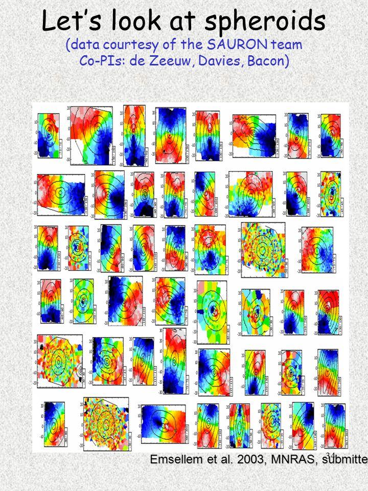 1 GalaxyStellar Dynamics and the Evolution of Galaxies Hans