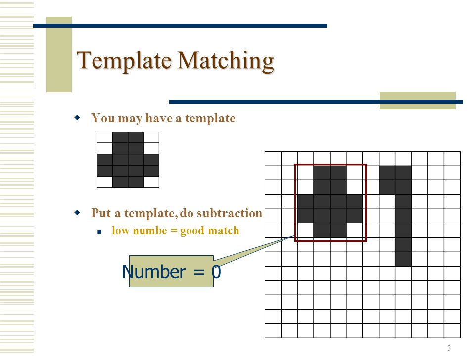 Lecture 3 Template Matching Edge Detection. 2 Processes for ...