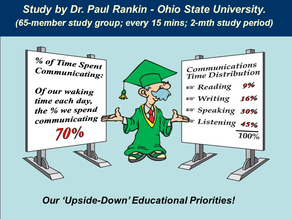 Our 'Upside-Down' Educational Priorities! Study by Dr  Paul