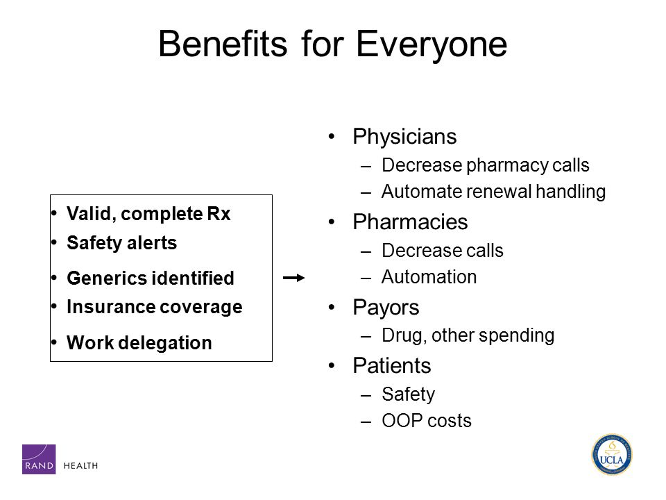 Meaningful Use and E-Prescribing Workflow Douglas S  Bell