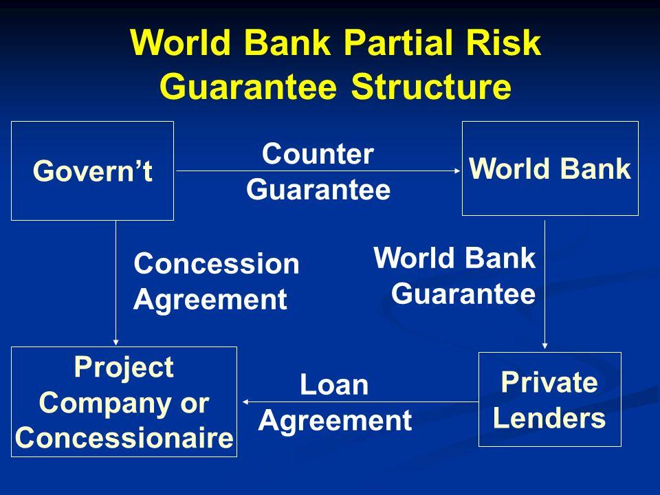 World Bank Experience Road Asset Management And Development Through