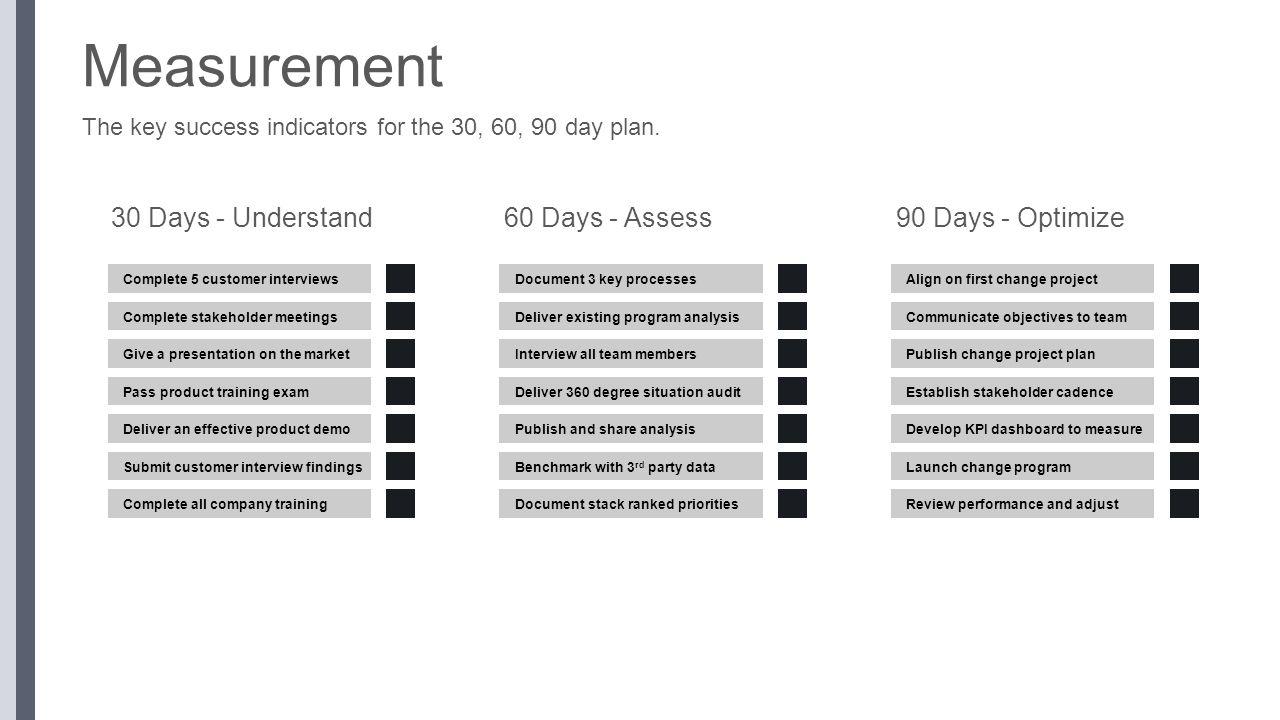 Thirty Days Ninety Days Or Three Years >> Day Plan Agenda Objectives 30 Days 60 Days 90 Days Plan Measurement