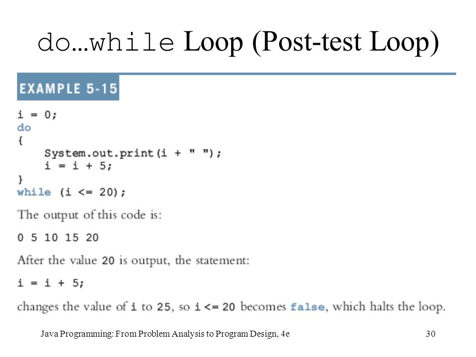 Java do while loop.
