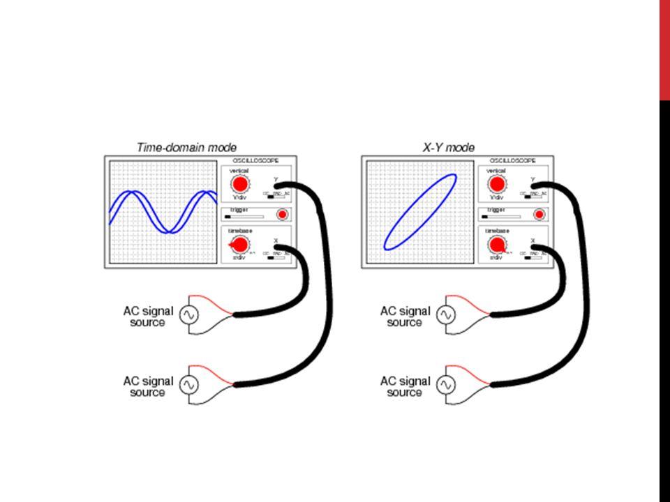 BASIC INSTRUMENTS - oscilloscopes - ppt video online download