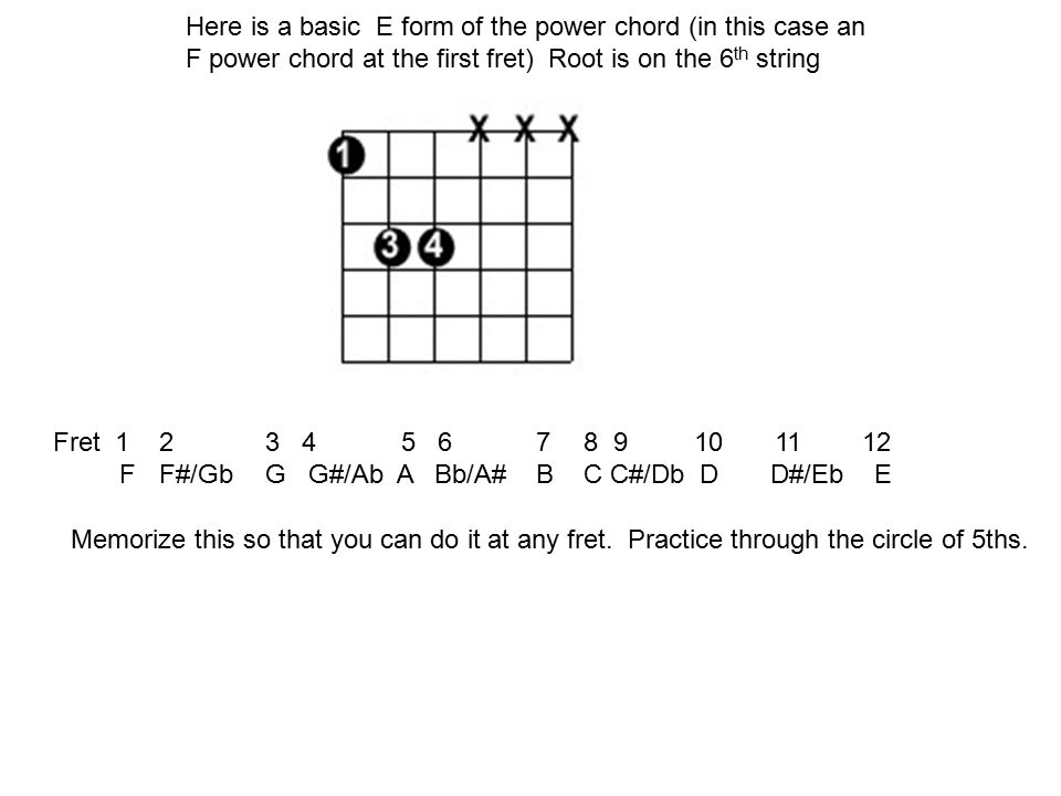 Power Chords Here Is A Basic E Form Of The Power Chord In This