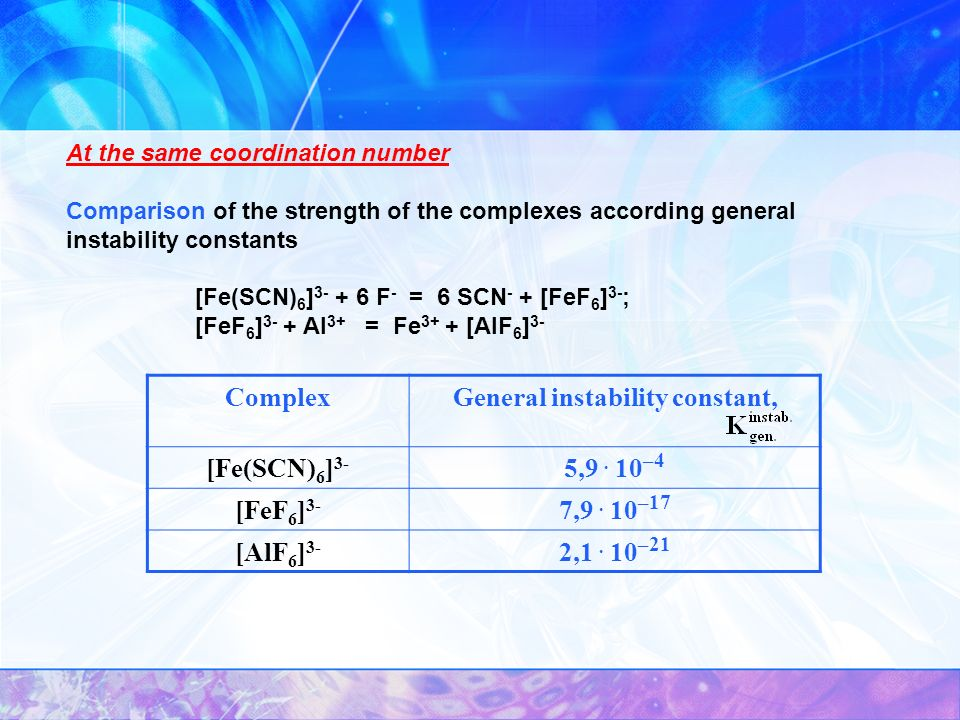 Coordination Compounds In Analytical Chemistry For Allocation Of