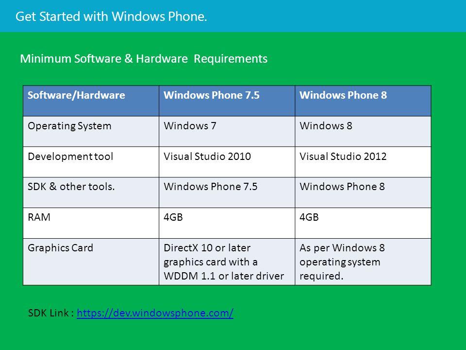 Life runs on code */  Introduction to Windows Phone