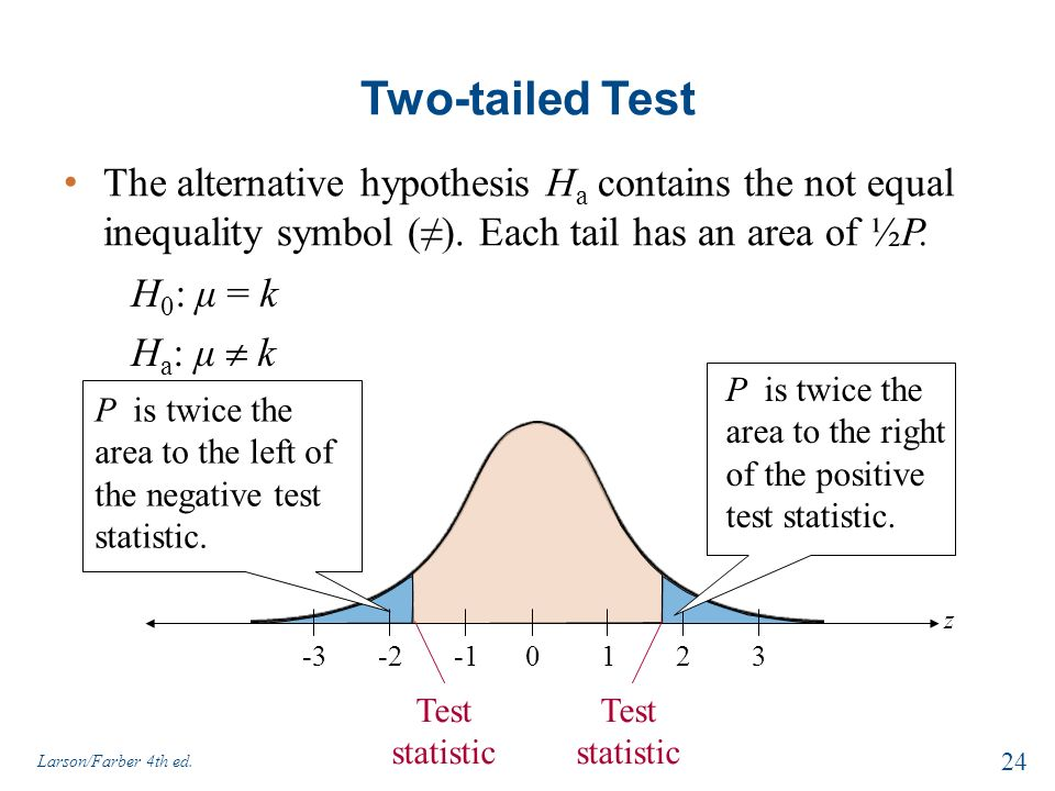 Chapter 7 Hypothesis Testing With One Sample 1 Larsonfarber 4th Ed