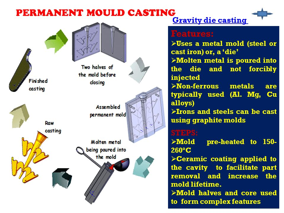 PERMANENT MOULD CASTING cont… Drawback of sand mold process
