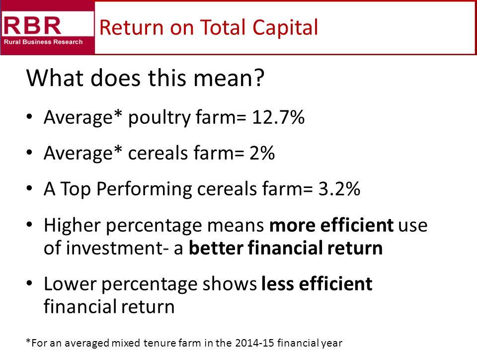 Photo: United Soybean Board (Flickr) / Farm Financial Performance