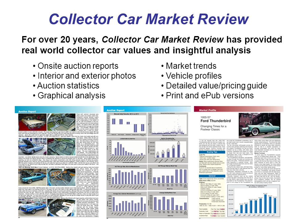 2016 Media Kit. Collector Car Market Review For over 20 years ...