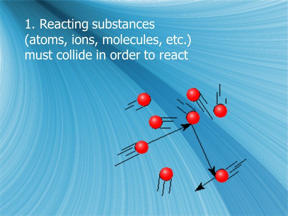 1. Reacting substances (atoms, ions, molecules, etc.) must collide in order to react