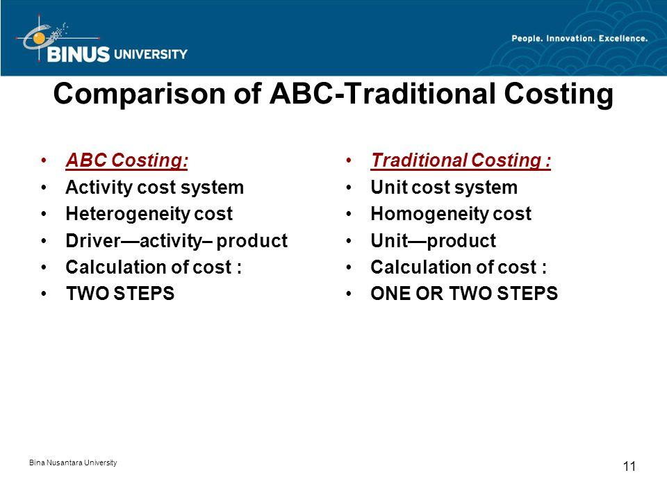 11 Bina Nusantara University Comparison Of ABC Traditional Costing Activity Cost System Heterogeneity Driver Product