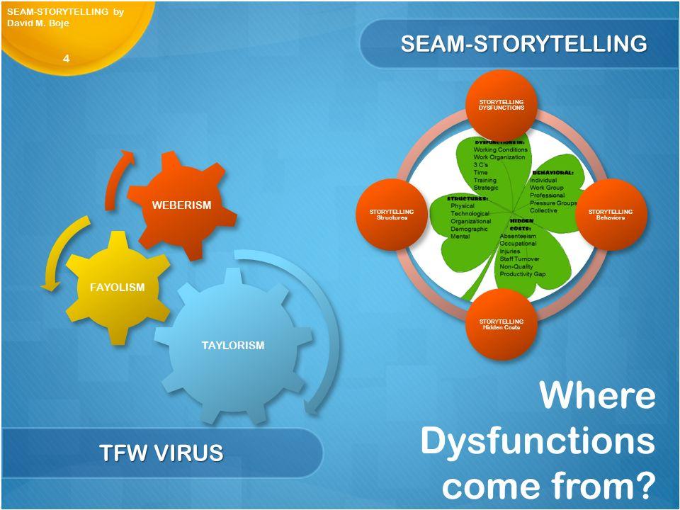 storytelling and the future of organizations boje david m