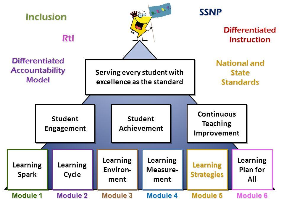Brevard Effective Strategies For Teaching Best Module V Ppt