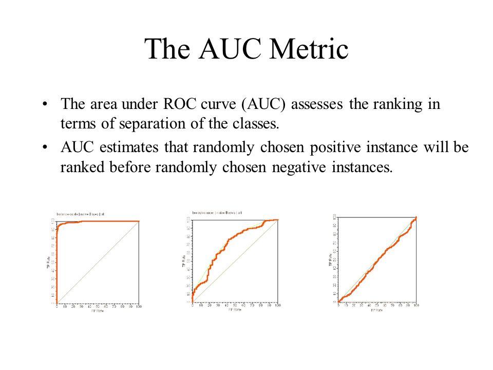 Evaluation of Learning Models Evgueni Smirnov  Overview