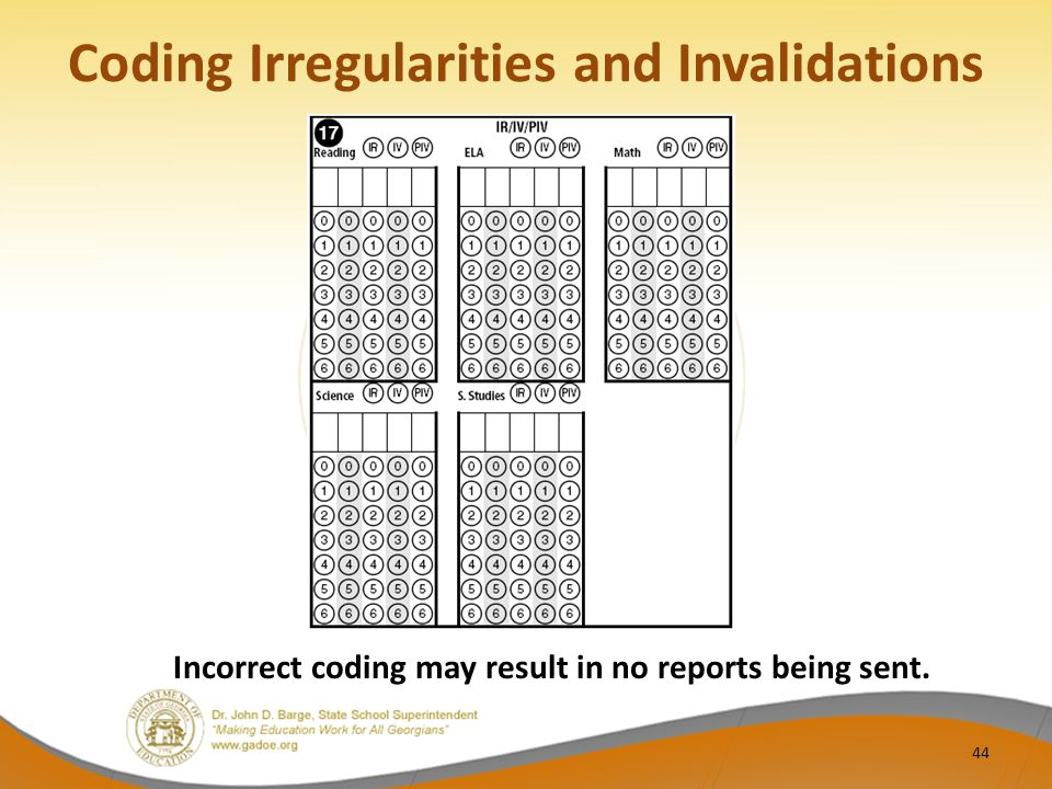 Coding Irregularities and Invalidations Incorrect coding may result in no reports being sent. 44