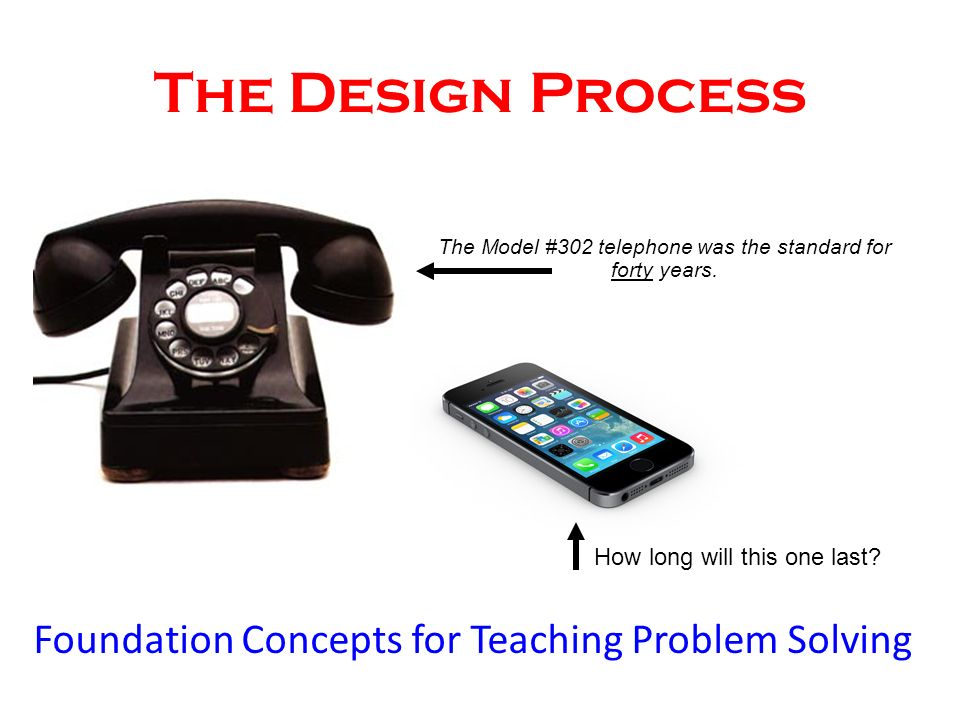 The Design Process Foundation Concepts for Teaching Problem Solving The Model #302 telephone was the standard for forty years.