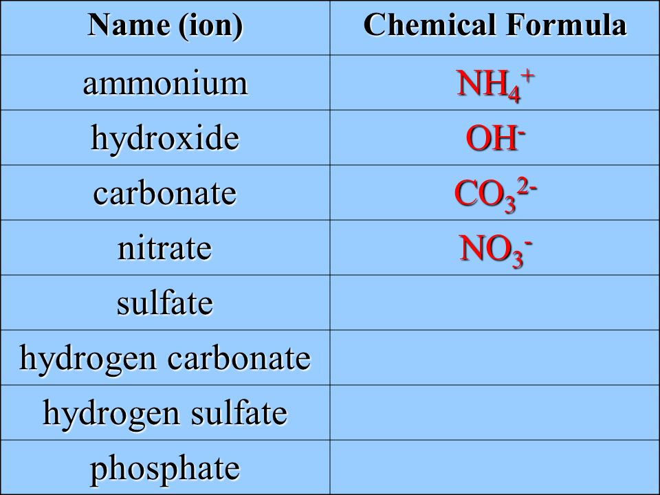 Polyatomic Ions Many Ionic Compounds Are Not Binary Because One Or