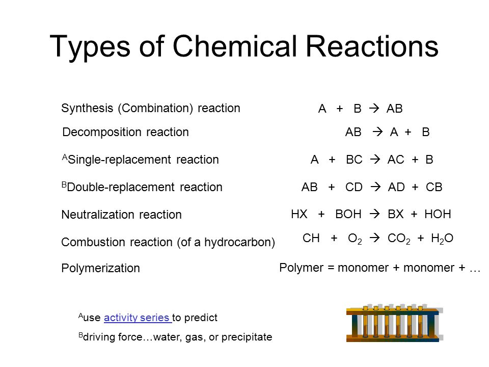 Chemical Equations & Reactions Chemical Reactions You should be able ...