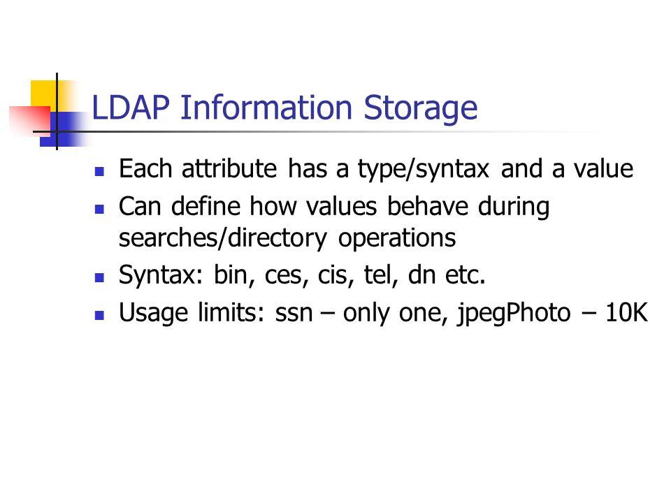 The LDAP Protocol  Agenda Background and Motivation