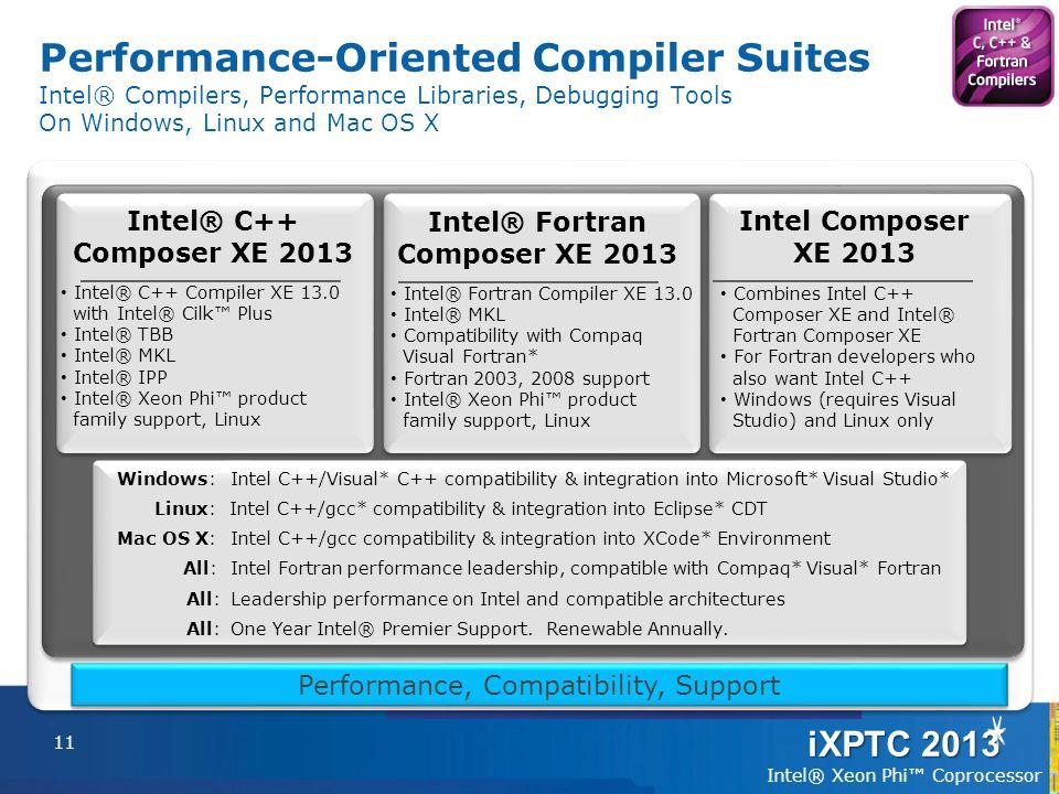 Moya brennan • view topic intel fortran composer xe 2013 linux.