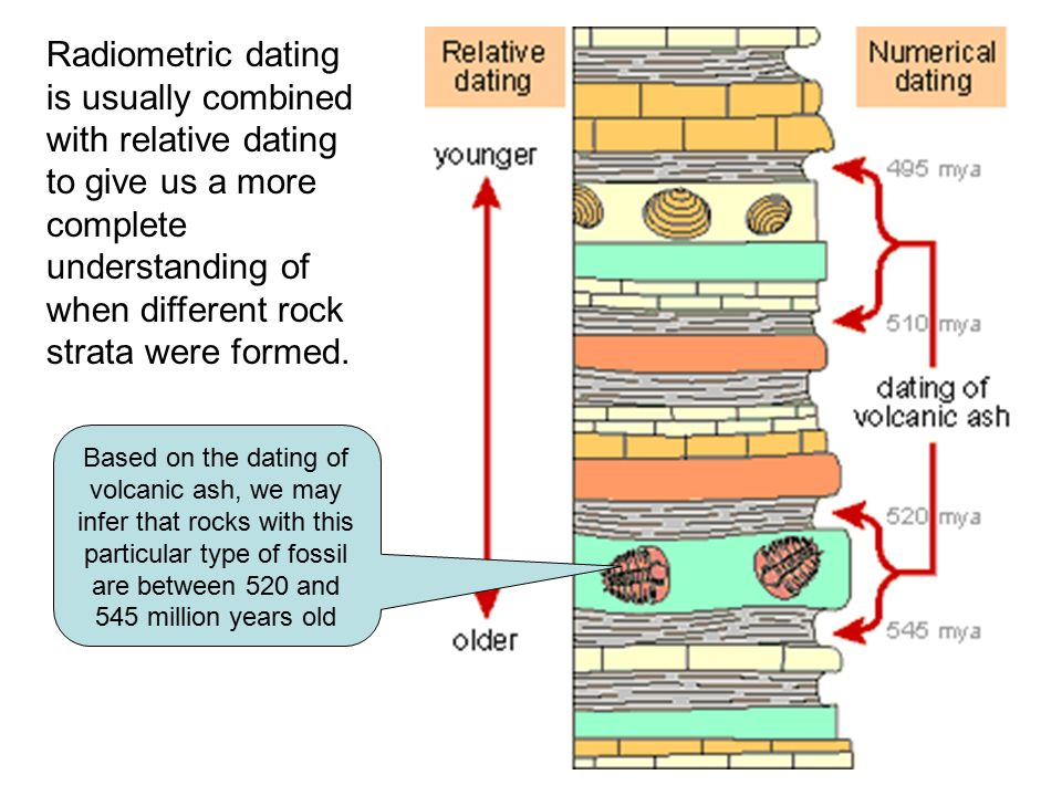 relative dating compared to radiometric dating