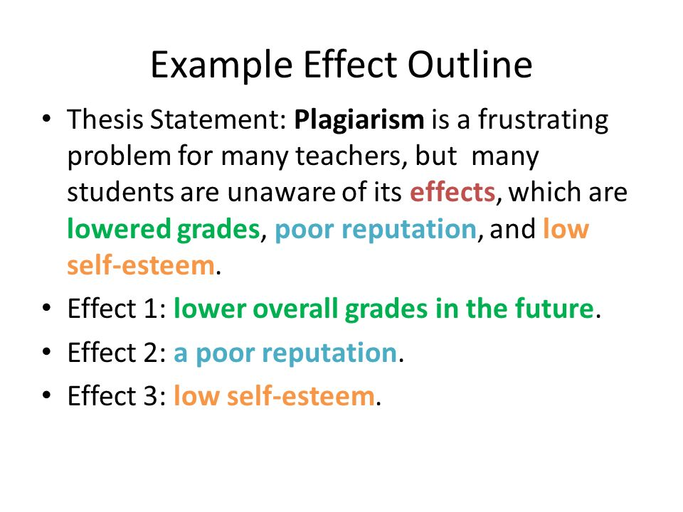 Examples Of Possible Consequences Of Plagiarism