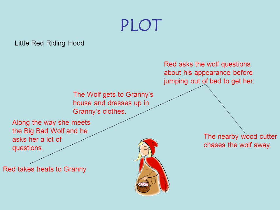 Plot Plot Includes A Problem Or Goal Rising Action Climax