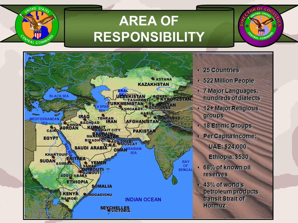 BG Michael Sumrall Deputy J4 USCENTCOM  AGENDA Mission Area