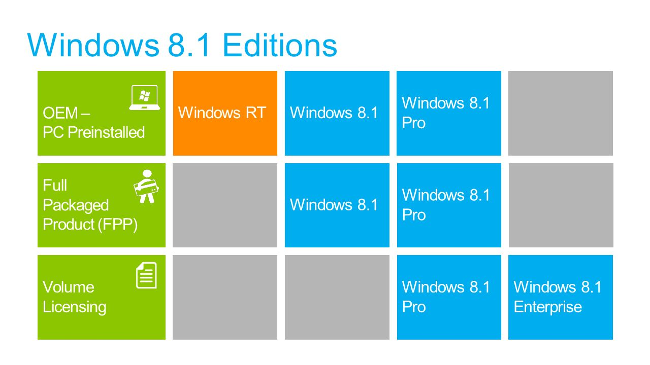 microsoft windows 8.1 professional vs enterprise