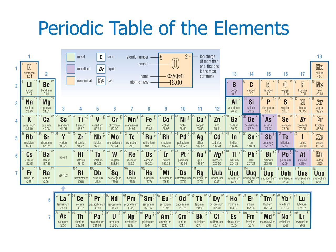 webelements periodic table gallium uses - HD 1278×959