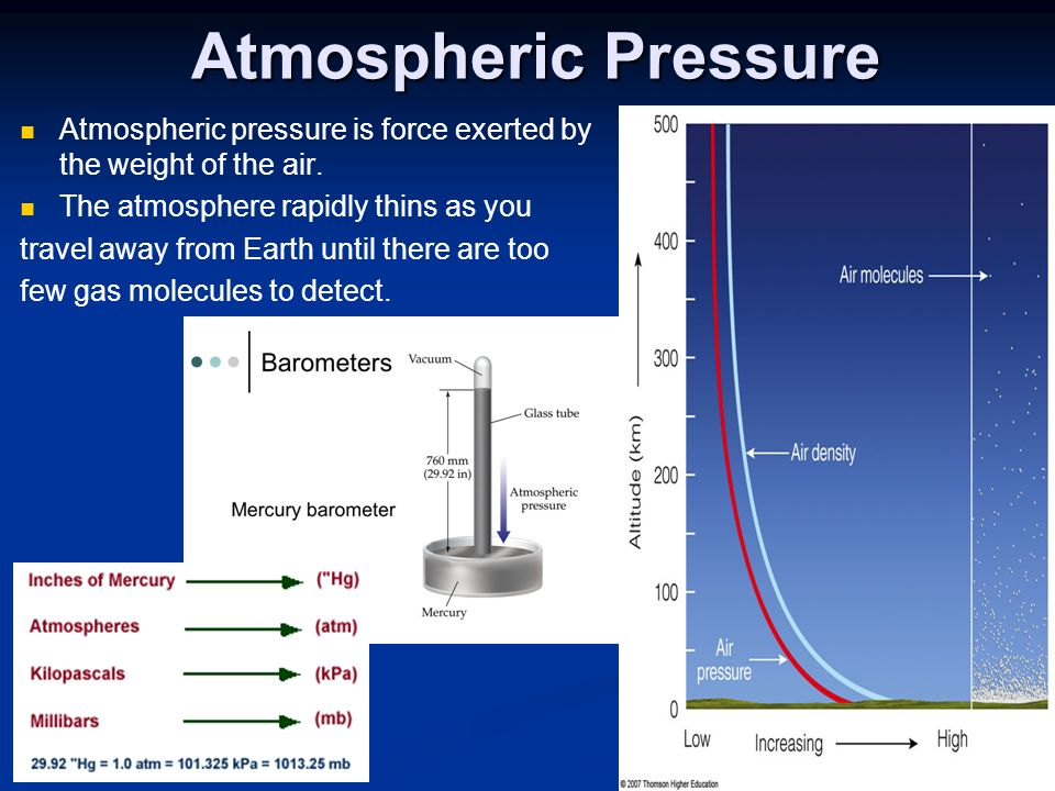 Atmosphere Layers Vertical Structure Of The Earths Atmosphere
